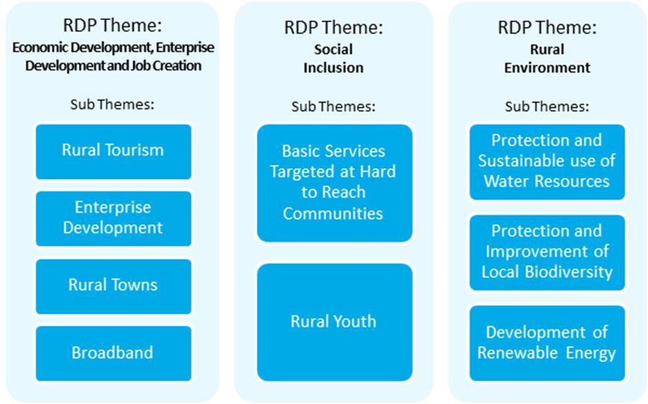 rdp themes